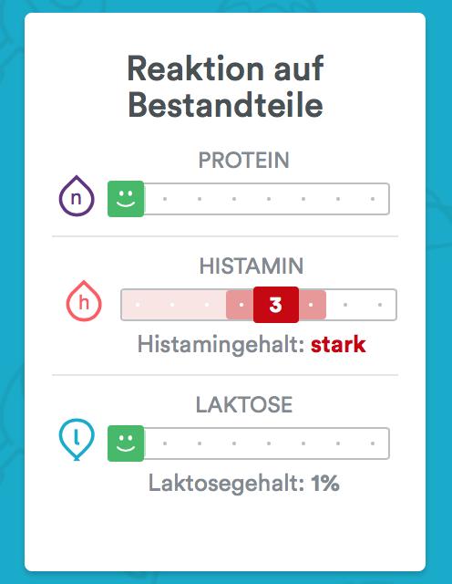 Bei direktem Histamingehalt wird dieser 3-stufig gelistet – bei etwaig vorhandenem Laktosegehalt wird dieser auch prozentuell angegeben.